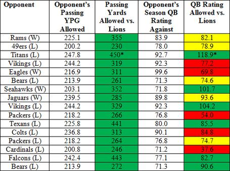 Lions_pass_offense_medium