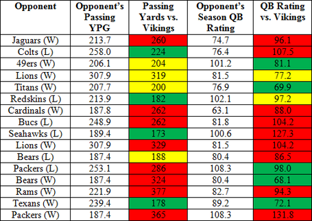 Vikings_pass_defense_medium