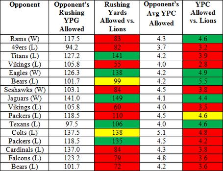Lions_run_offense_medium