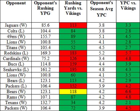 Vikings_run_defense_medium