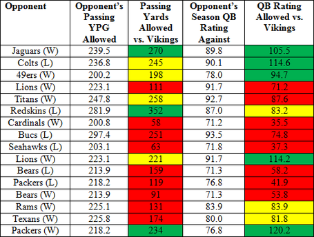 Vikings_pass_offense_medium