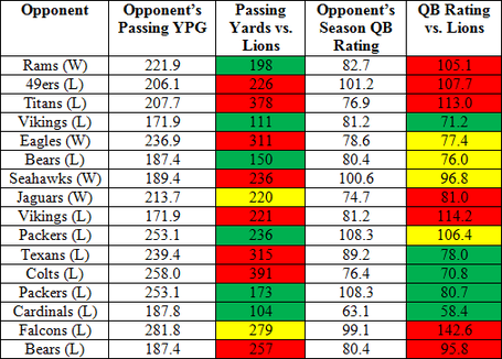 Lions_vikings_pass_defense_medium