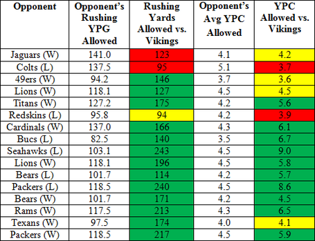 Vikings_run_offense_medium