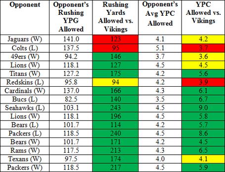Vikings_run_offense_medium