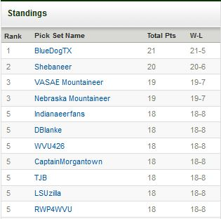 Standings_week_1_medium
