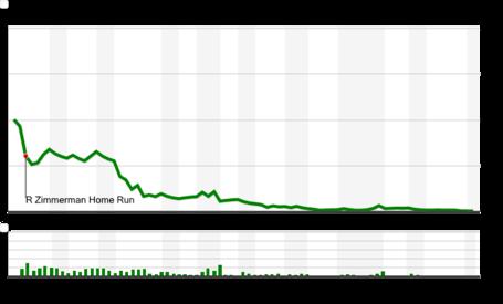 Chart-37_medium
