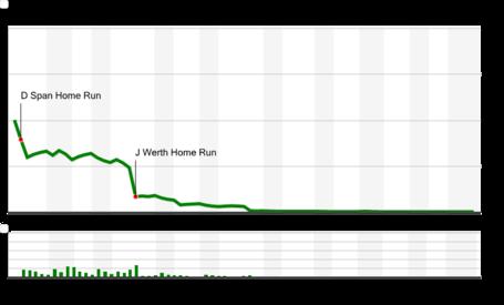 Chart_55__medium