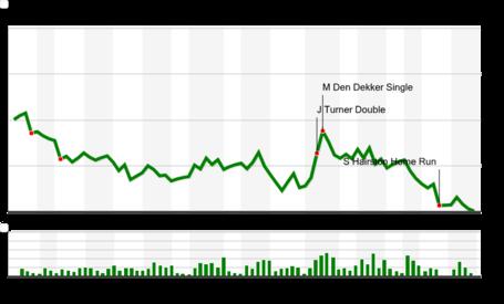 Chart-38_medium