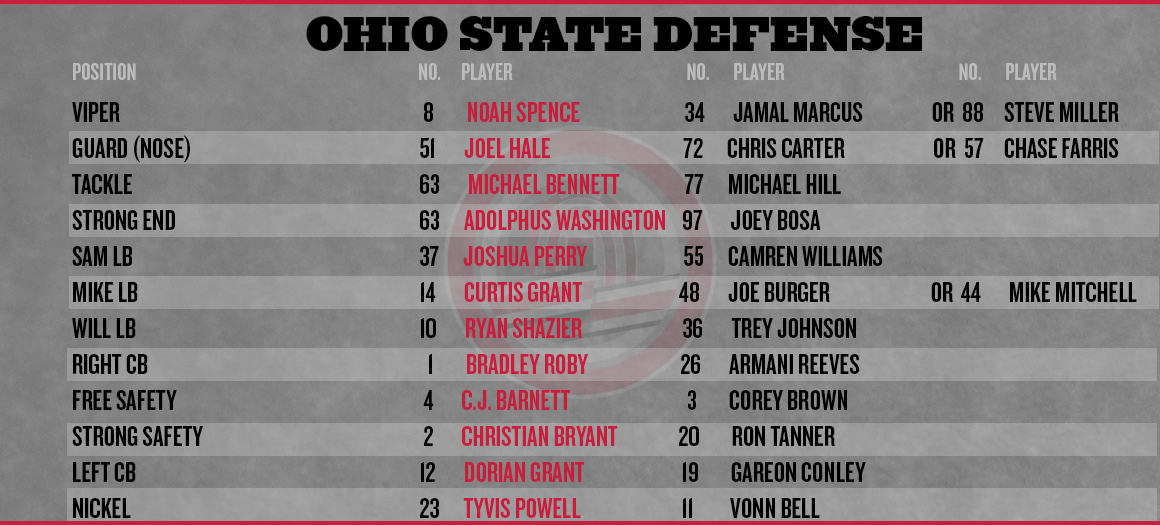 Ohio-state-cal-depth-chart-defense_medium