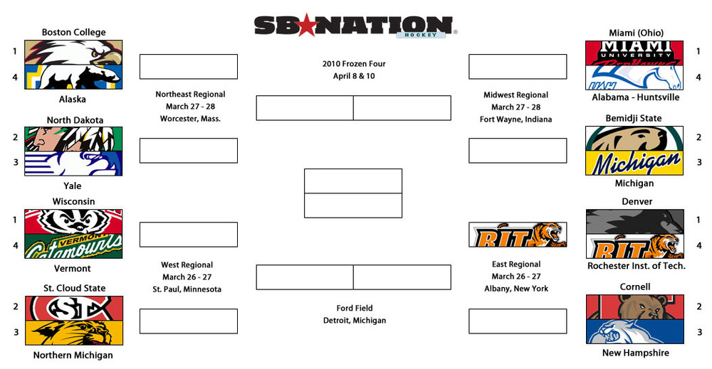 covers college football ncaa playoff bracket