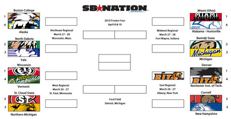 Ncaa-bracket-2010_medium