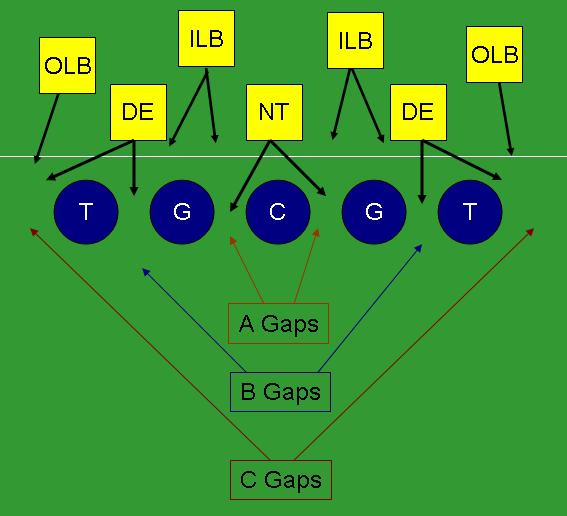 46 defense  Wikipedia