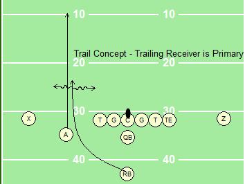 Trailconcept_medium