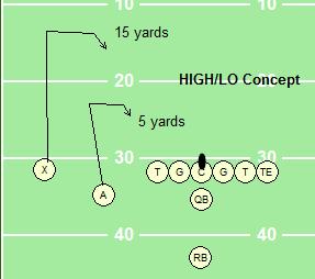 Hilo_concept_medium