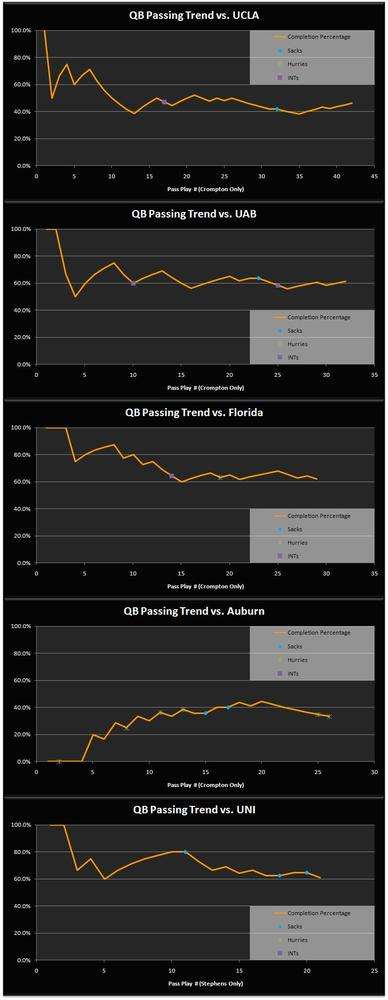 Qb_passing_trends_medium