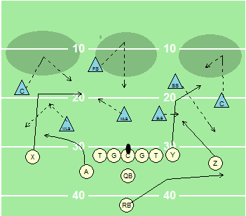 defensive back techniques  cover  pattern read examples   shakin     deeppattern  medium