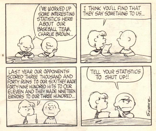 Charlie brown baseball comic strip