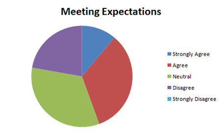 Meeting_expectations_medium