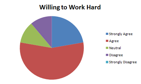 Hard-working_medium