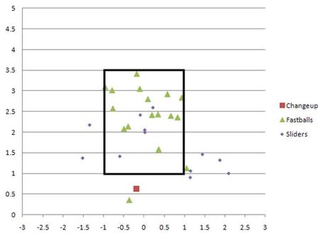 Norris_5th_inning_medium