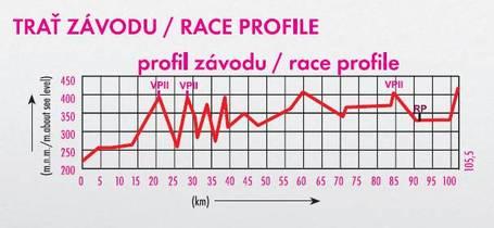 Stage_1_profile_medium