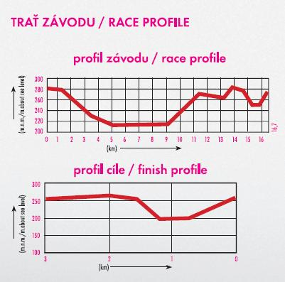 Stage_5_profile_medium