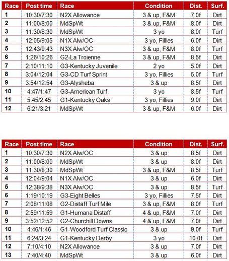 Derby_oaks_schedule_medium