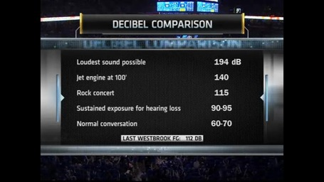 20100430_okc-lal-decibels_medium