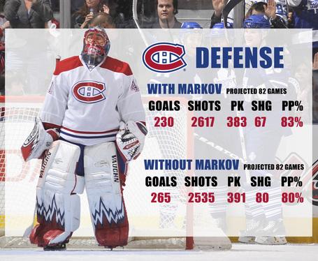 Markov_defense_medium