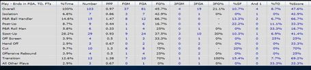 Spurs_game_1_plays_medium