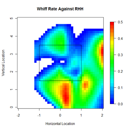 Matt_garza_slider_whiff_rate_vs_rhh_medium