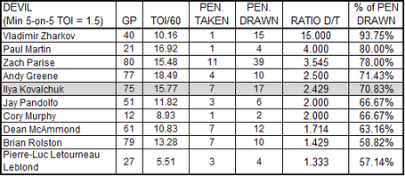 Top_devils_penalty_drawers_09-10_ratio_medium