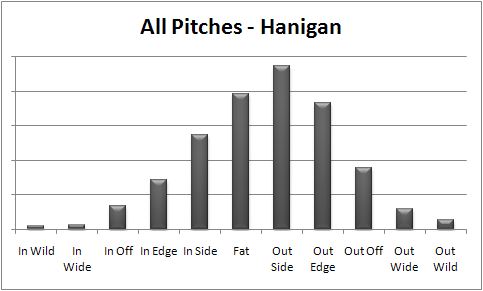 Hanigan_all_pc_medium