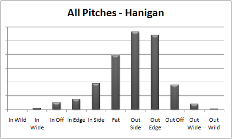 Harang_-_hanigan_all_pc_medium