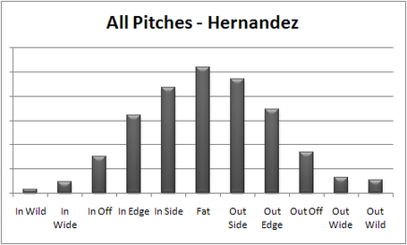 Cueto_-_hernandez_all_pc_medium
