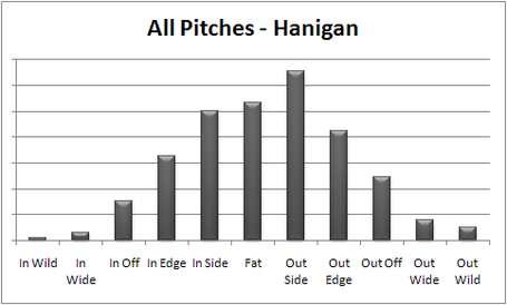 Arroyo_-_hanigan_all_pc_medium