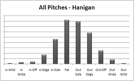 Bailey_-_hanigan_all_pc_medium