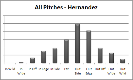 Leake_-_hernandez_all_pc_medium