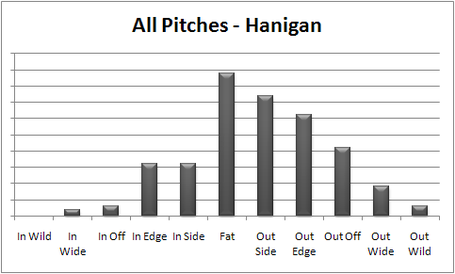 Leake_-_hanigan_all_pc_medium