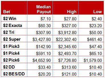 Preak_payouts_medium