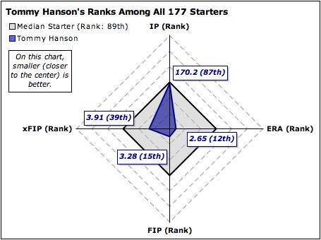 Hanson_radar_medium