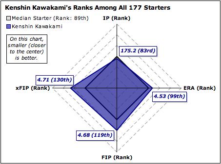 Kawakami_radar_medium