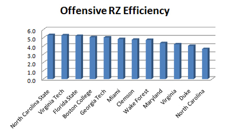 Off_rz_rank_graph_medium