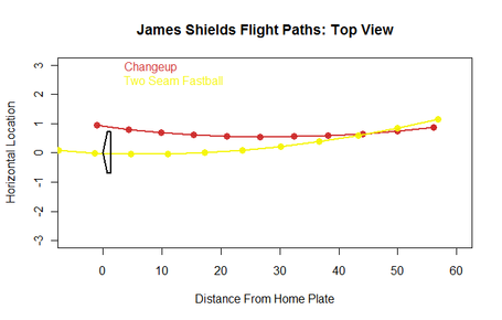 James_shields_top_view_flight_path_medium