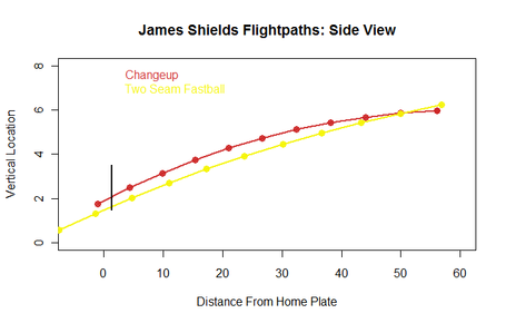James_shields_side_view_flight_path_medium