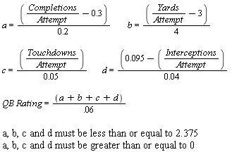 Qb_rating_equation__with_limits__medium