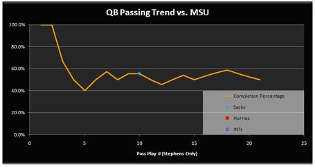 7-game_pass_trend_medium
