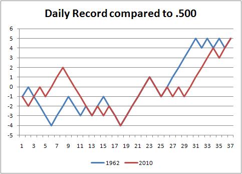Daily_record_medium
