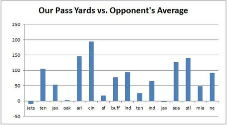 Offensive_pass_medium