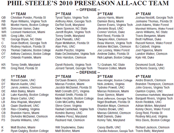 Phil_steele_acc_2010_team_large